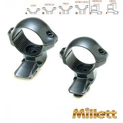 SET RING.EXT.OT.M D=30